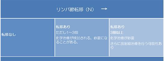 N_image